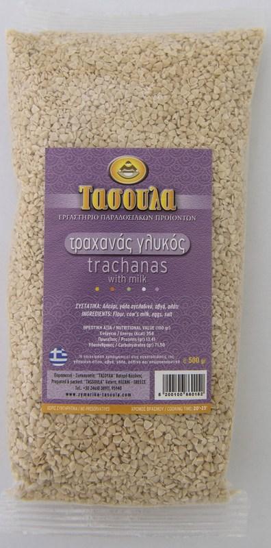 mini-traxanas-glikos